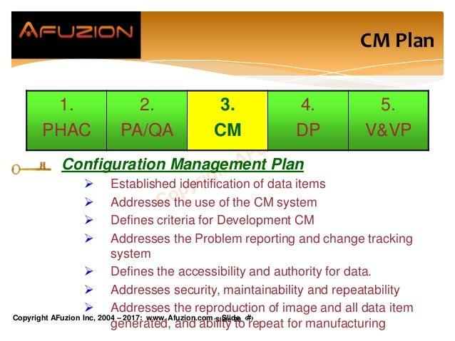 Slide 20 CM Plan 1. PHAC 2. PA/QA 3. CM 4. DP 5. V&VP Configuration Management Plan  Established identification of data i...