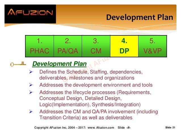 Slide 21 Development Plan  Defines the Schedule, Staffing, dependencies, deliverables, milestones and organizations  Add...