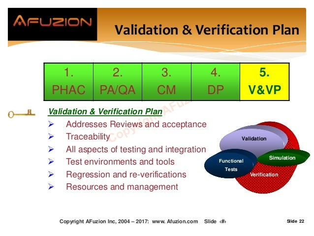 Slide 22 Validation & Verification Plan  Addresses Reviews and acceptance  Traceability  All aspects of testing and int...