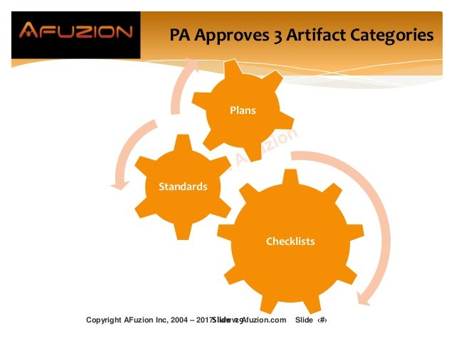 Slide 29 PA Approves 3 Artifact Categories Checklists Standards Plans Copyright AFuzion Inc, 2004 – 2017: www. Afuzion.com...