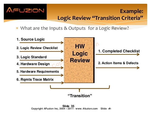 """Slide 35 Example: Logic Review """"Transition Criteria""""  What are the Inputs & Outputs for a Logic Review? HW Logic Review 1..."""
