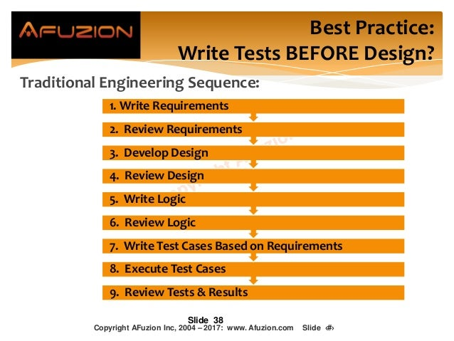 Slide 38 Best Practice: Write Tests BEFORE Design? Traditional Engineering Sequence: DO-178C 9. Review Tests & Results 8. ...