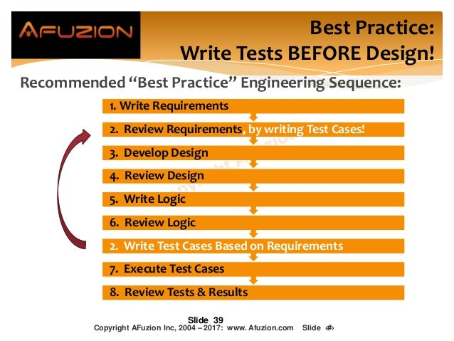 """Slide 39 Best Practice: Write Tests BEFORE Design! Recommended """"Best Practice"""" Engineering Sequence: DO-178C 8. Review Tes..."""