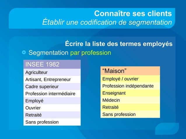 Connaître ses clients Établir une codification de segmentation Écrire la liste des termes employés  Segmentation par prof...