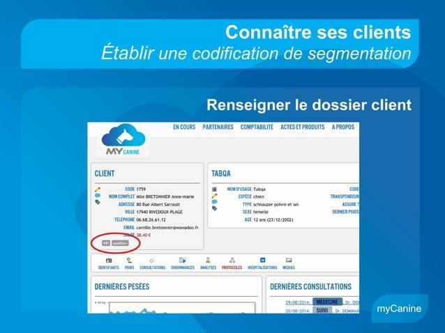 Connaître ses clients Établir une codification de segmentation Renseigner le dossier client myCanine