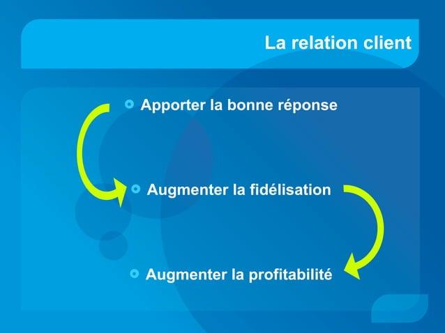 La relation client  Apporter la bonne réponse  Augmenter la fidélisation  Augmenter la profitabilité