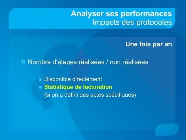 Analyser ses performances Impacts des protocoles Une fois par an  Nombre d'étapes réalisées / non réalisées • Disponible ...