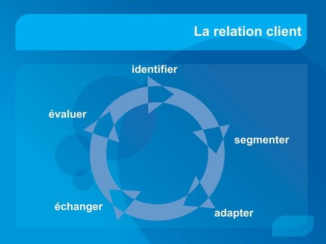La relation client identifier segmenter adapter évaluer échanger
