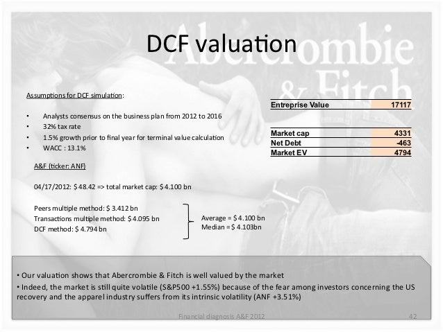 wacc for abercrombie fitch Abercrombie & fitch co has a wacc %: 248% (anf) abercrombie & fitch co  wacc % description, competitive comparison data, historical data and more.