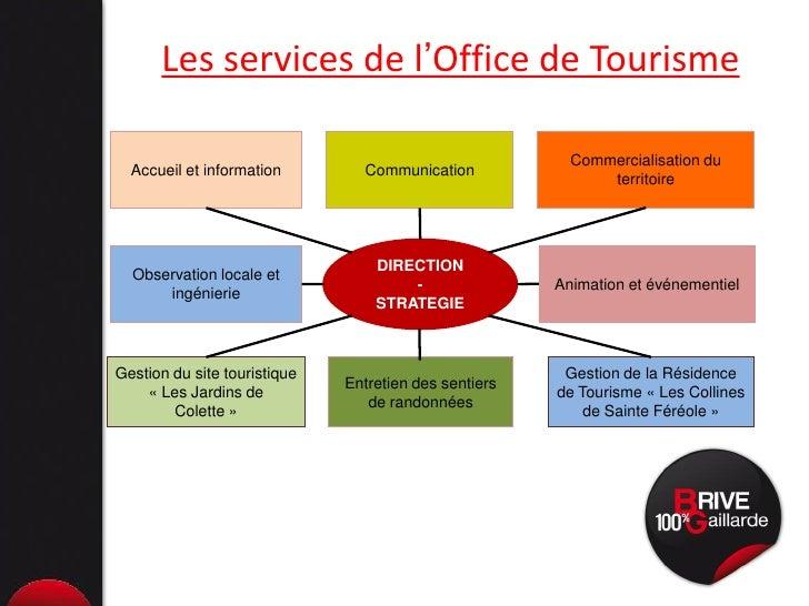 L 39 exp rience de l 39 office de tourisme du pays de brive en mati re d 39 au - Office du tourisme des houches ...