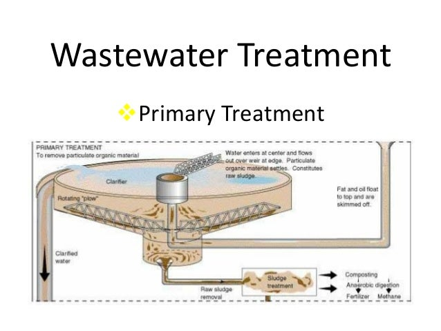 Sewage Treatment Pdf