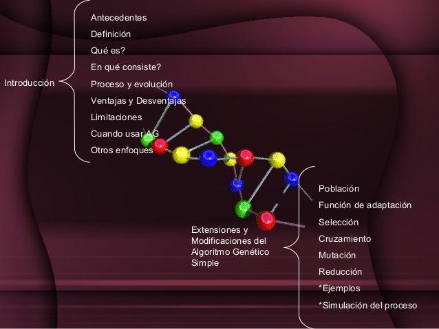 Antecedentes Definición Qué es? En qué consiste? Introducción  Proceso y evolución Ventajas y Desventajas Limitaciones Cua...