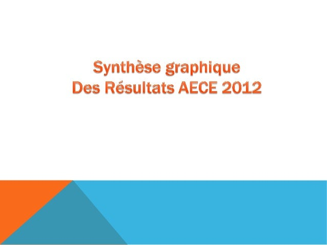 Répartition des RecettesCotisations : 22.350Subventions : 4.500Location Boxes Salons : 7.147Ser vices Divers : 60.712     ...