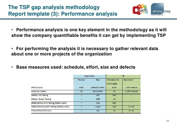 A gap analysis methodology for the Team Software Process (TSP) - QUAT…