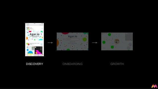 9 Growth Hacks From Viral Hit Game Agar.io