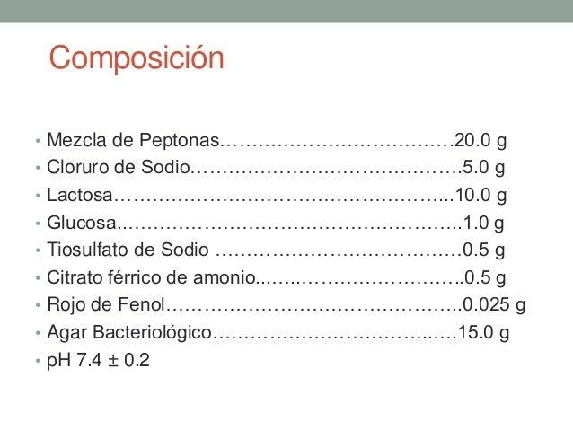 Composición• Mezcla de Peptonas……………………………….20.0 g• Cloruro de Sodio…………………………………….5.0 g• Lactosa……………………………………………...10.0 ...