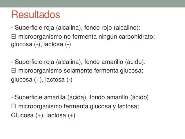 Resultados• Superficie roja (alcalina), fondo rojo (alcalino):El microorganismo no fermenta ningún carbohidrato;glucosa (-...