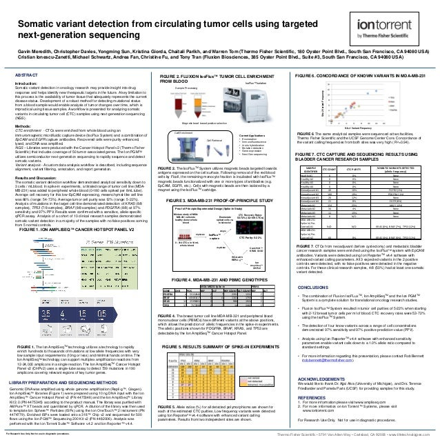 Gavin Meredith, Christopher Davies, Yongming Sun, Kristina Giorda, Chaitali Parikh, and Warren Tom (Thermo Fisher Scientif...
