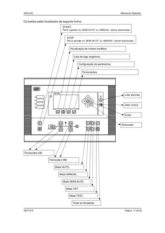 Agc 200 operators manual 4189340731 br