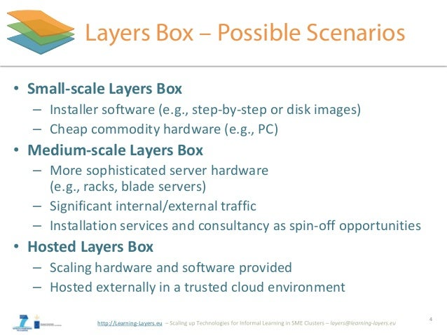 http://Learning-Layers.eu Layers Box – Possible Scenarios • Small-scale Layers Box – Installer software (e.g., step-by-ste...