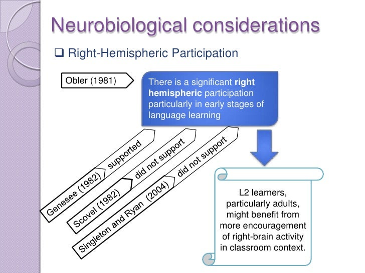 Neurobiological considerations Right-Hemispheric Participation  Obler (1981)   There is a significant right              ...