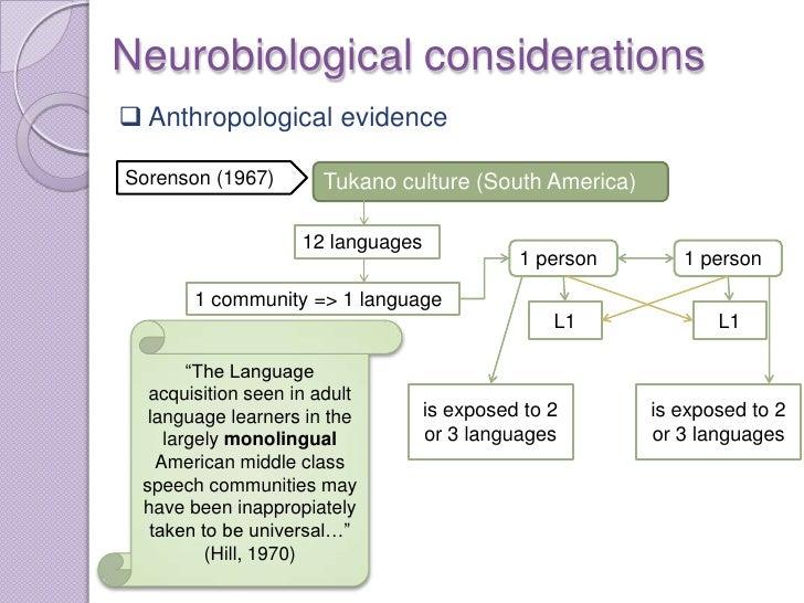 Neurobiological considerations Anthropological evidenceSorenson (1967)       Tukano culture (South America)              ...