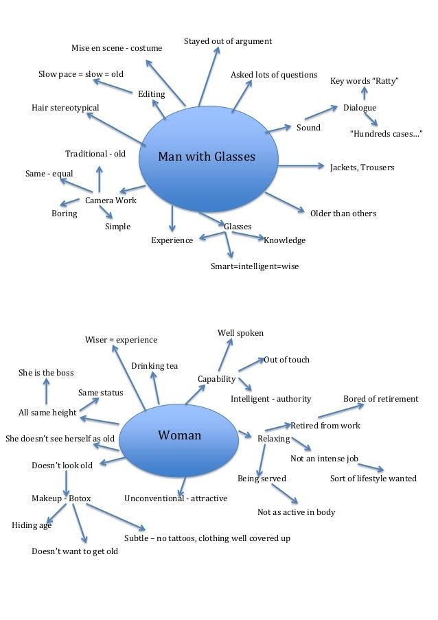 Character Diagrams