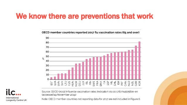 We know there are preventions that work