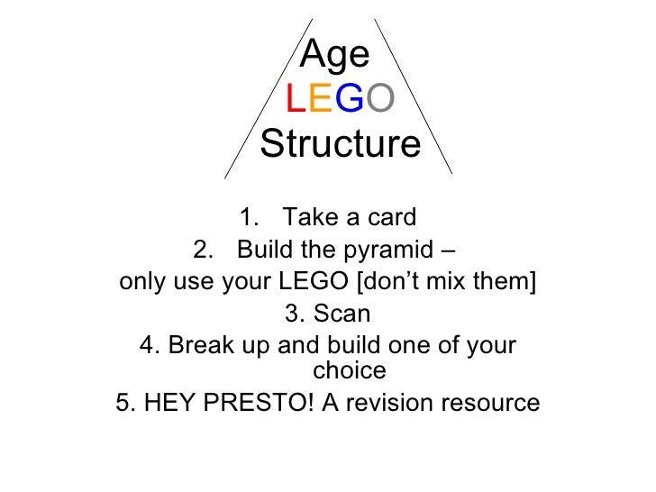 Age  L E G O Structure <ul><li>Take a card </li></ul><ul><li>Build the pyramid –  </li></ul><ul><li>only use your LEGO [do...