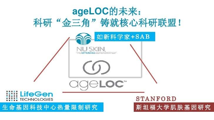 超高效 提升ageLOC成分5倍送达  肌肤 可有效促进后续其他产品  于皮肤的吸收率高达  70%! 效果持续长达24小时