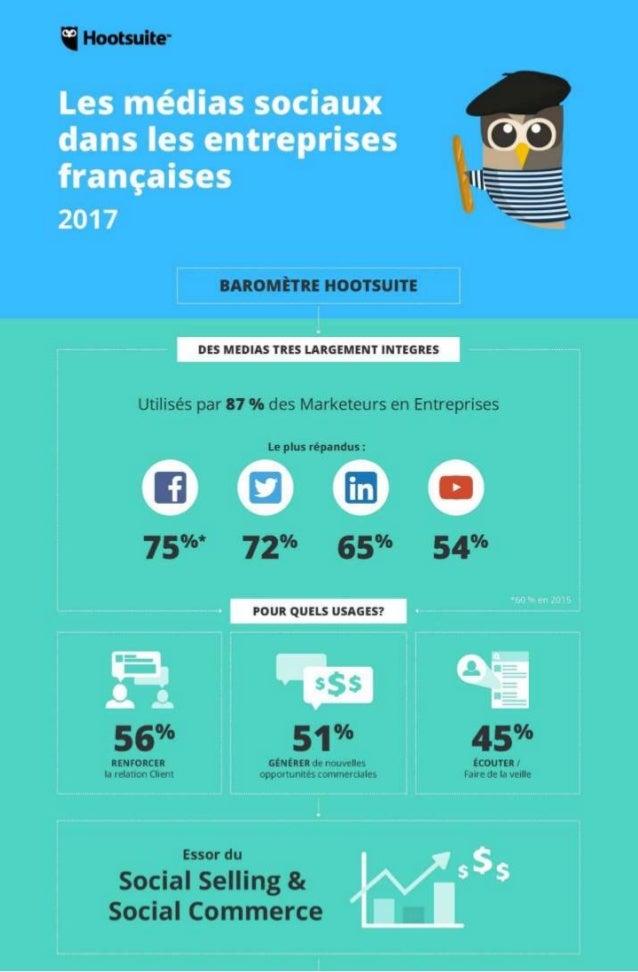 Quelle est la place des medias sociaux au sein des entreprises françaises ?