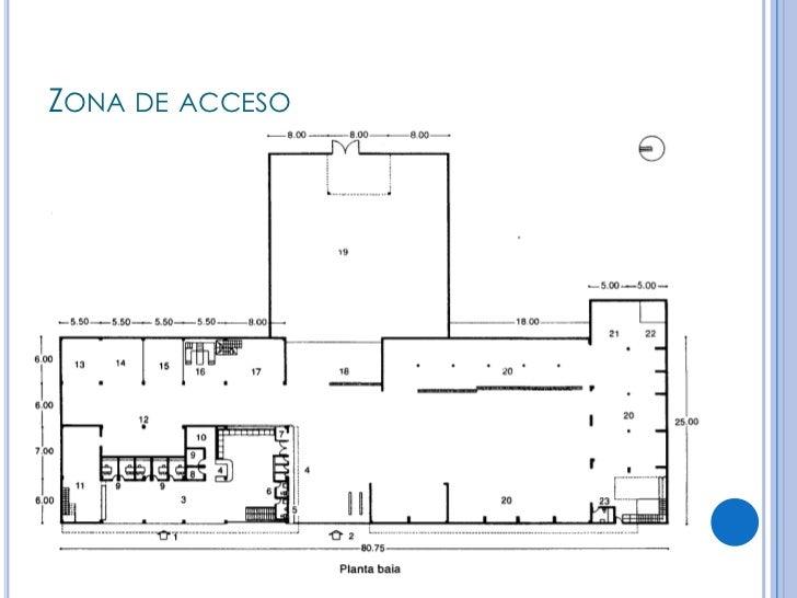 Agencia de autos for Carros para planos arquitectonicos