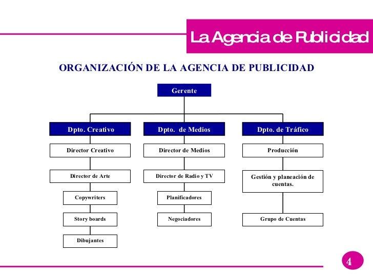 agencia Inglés grande