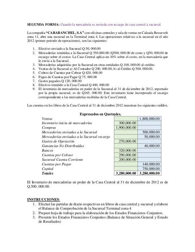 Agencias y sucursales en moneda local for Oficina de empleo carabanchel