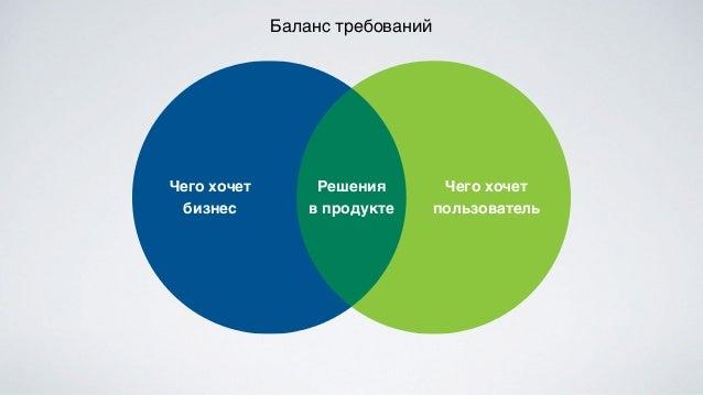 Большая зеленая кнопка Правильное формулирование задачи