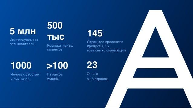 5 млн Индивидуальных пользователей 500 тыс Корпоративных клиентов 145 Стран, где продаются продукты, 15 языковых локализац...