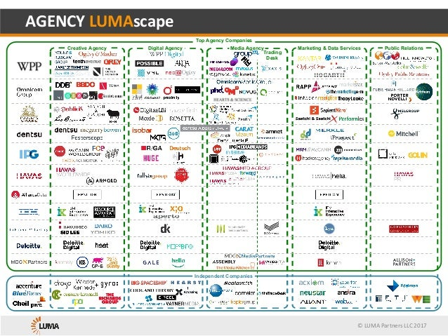 ©	LUMA	Partners	LLC	2017 Top Agency Companies AGENCY	LUMAscape Digital Agency Marketing & Data Services Public RelationsCr...