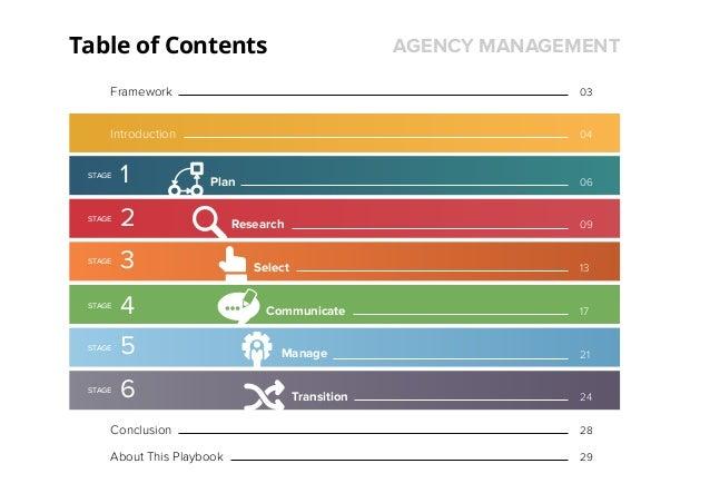 Agency Management Playbook Slide 2