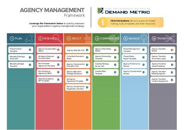 Agency Management Playbook Slide 3
