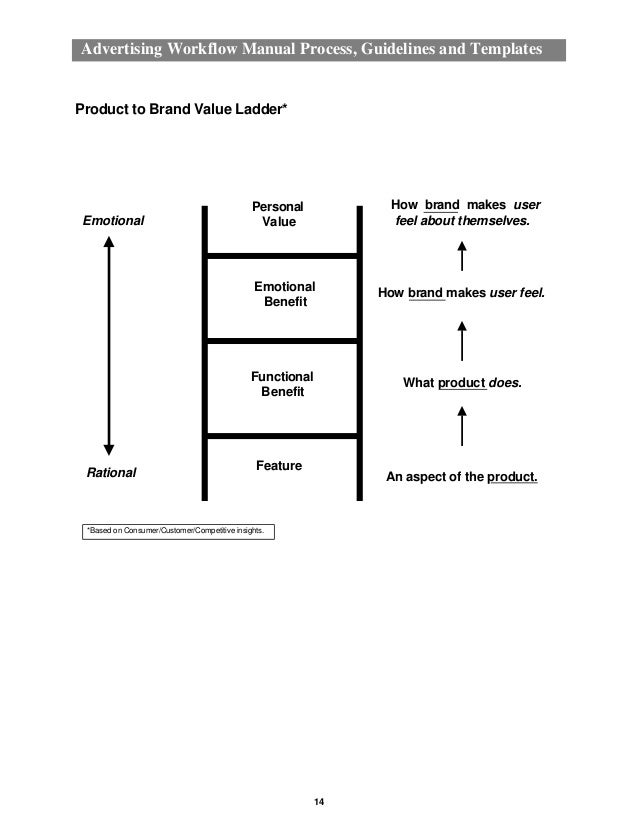 Agencyprocessmanual