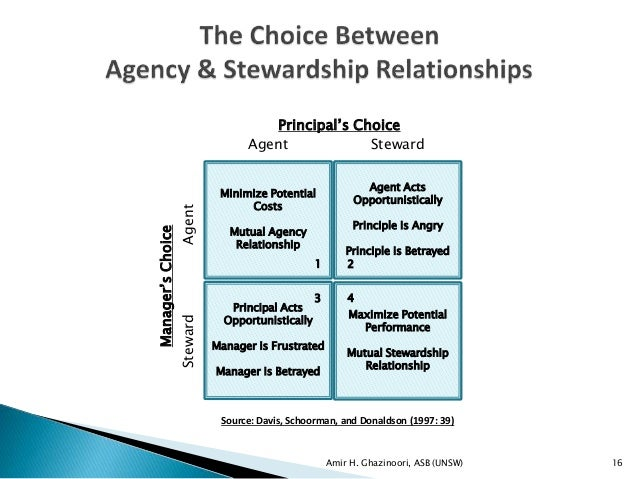 What is Mutual Agency?