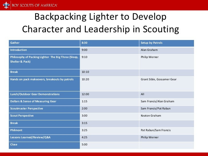 Backpacking Lighter to Develop Character and Leadership in Scouting Gather 8:30 Setup by Patrols Introduction  9:00 Alan G...