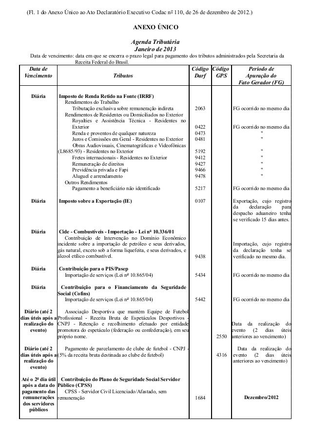 (Fl. 1 do Anexo Único ao Ato Declaratório Executivo Codac nº 110, de 26 de dezembro de 2012.)                             ...