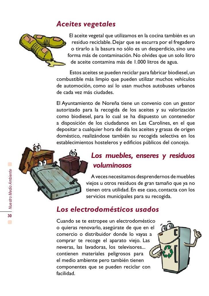 Atractivo Dónde Depositar Muebles Viejos Molde - Muebles Para Ideas ...