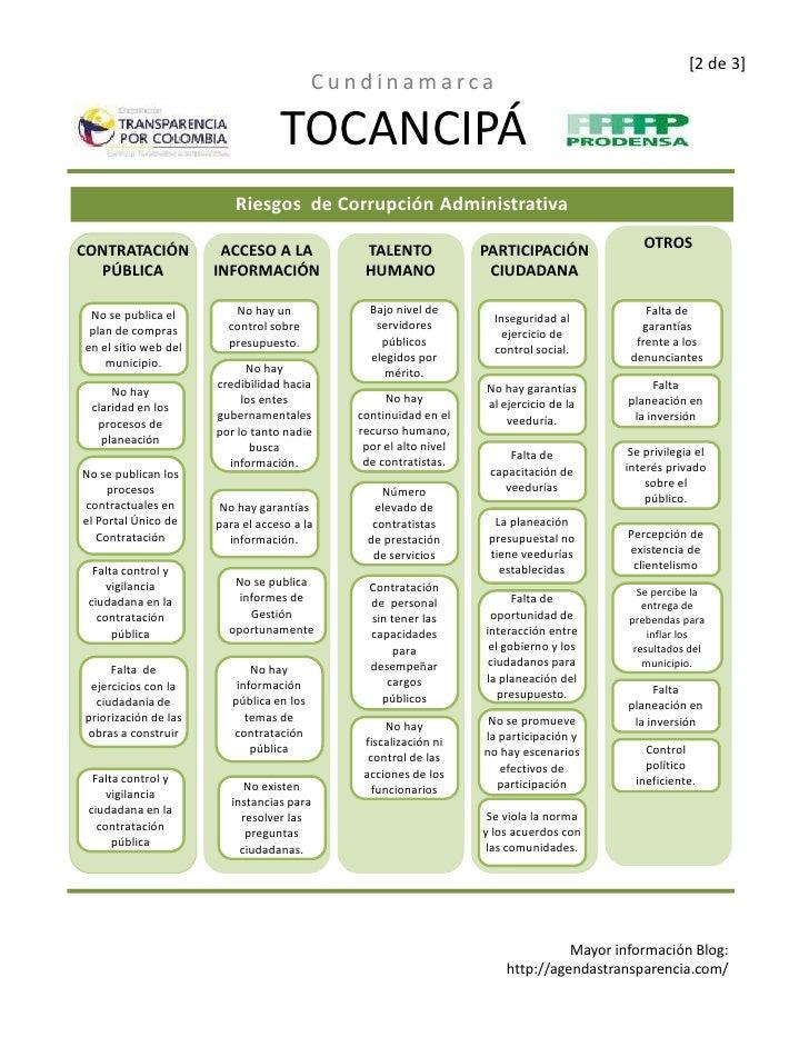 Agenda Ciudadana por la Transparencia -  Tocancipá, Cundinamarca Slide 3
