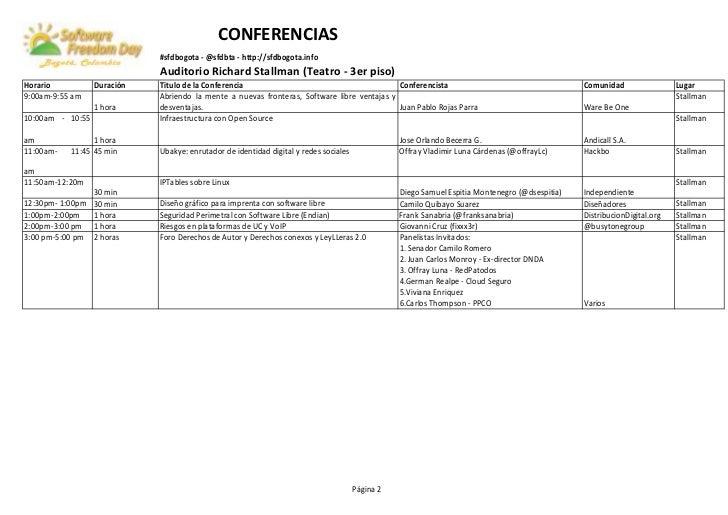 Agenda detalle #sfdbogota 2012 Slide 2