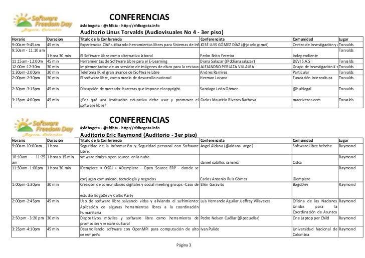 Agenda detalle #sfdbogota 2012 Slide 3