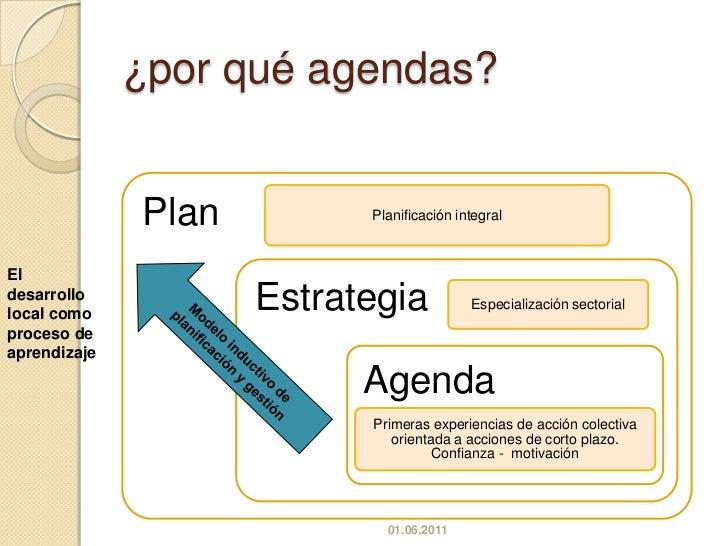 Agendas para la promoción del DESARROLLO ECONOMICO LOCAL.