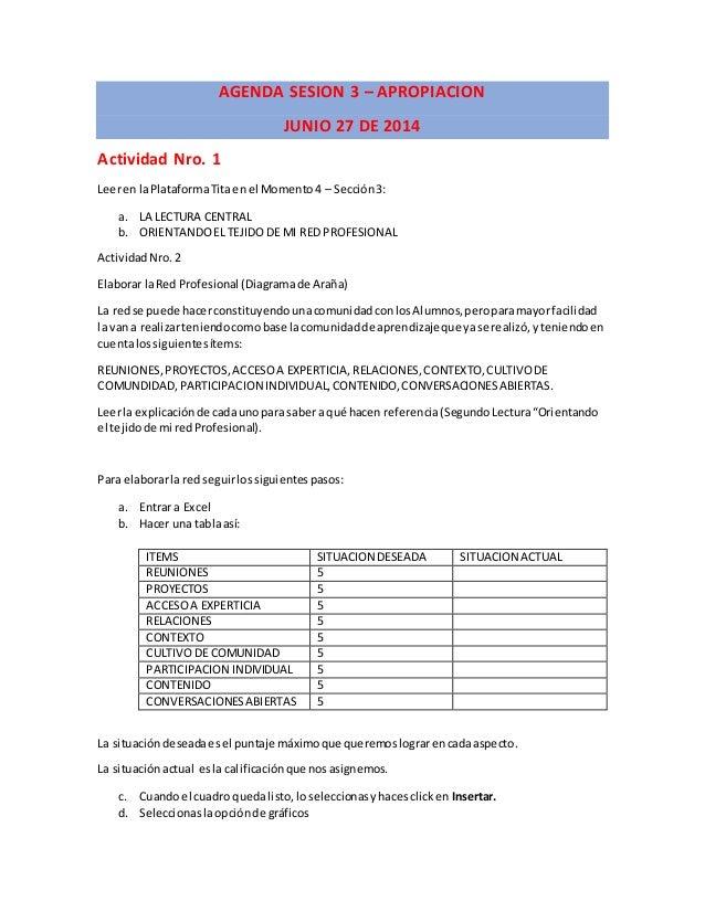 AGENDA SESION 3 – APROPIACION JUNIO 27 DE 2014 Actividad Nro. 1 Leeren laPlataformaTitaen el Momento4 – Sección3: a. LA LE...