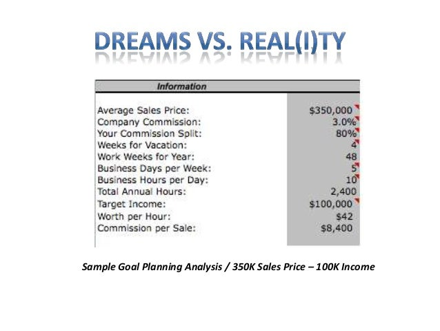 Agent Assist Real Estate Goal Planner